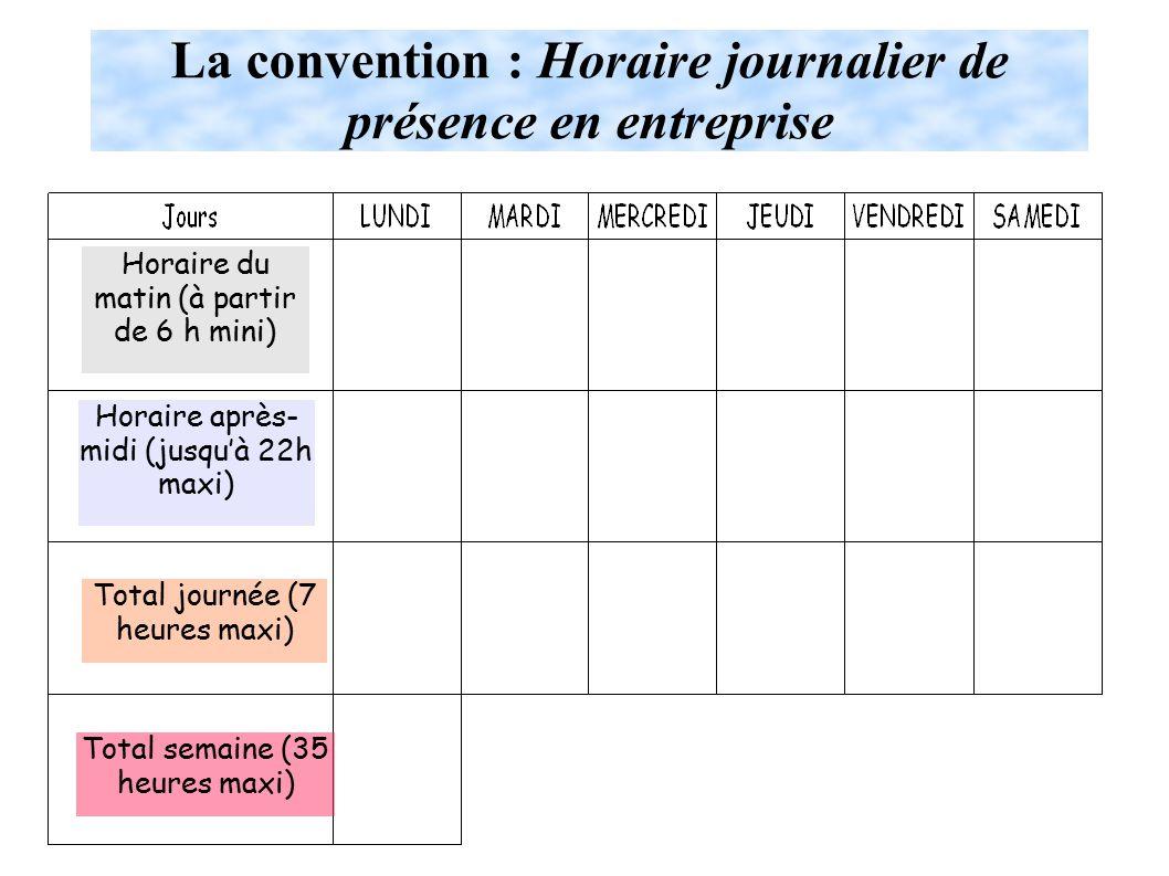 La convention : Horaire journalier de présence en entreprise Horaire du matin (à partir de 6 h mini) Horaire après- midi (jusqu'à 22h maxi) Total journée (7 heures maxi) Total semaine (35 heures maxi)