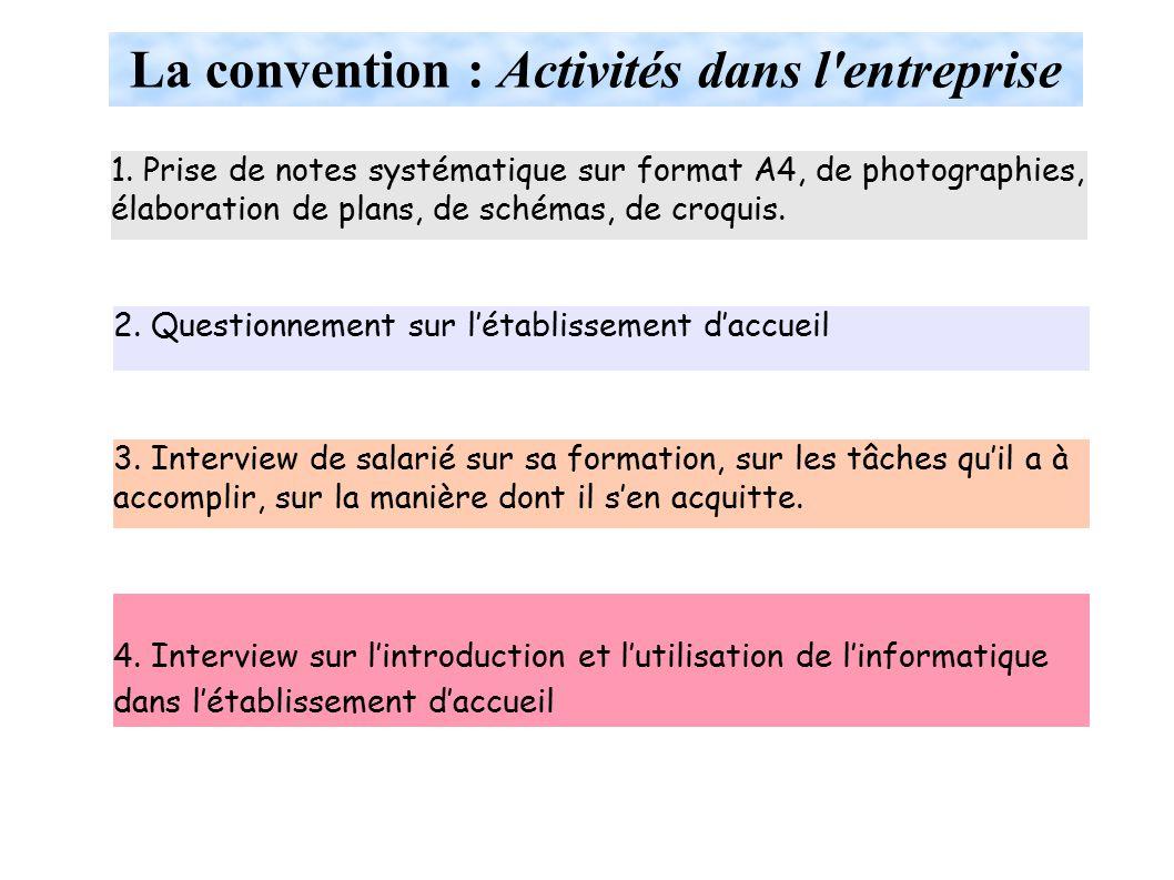 La convention : Activités dans l entreprise 1.