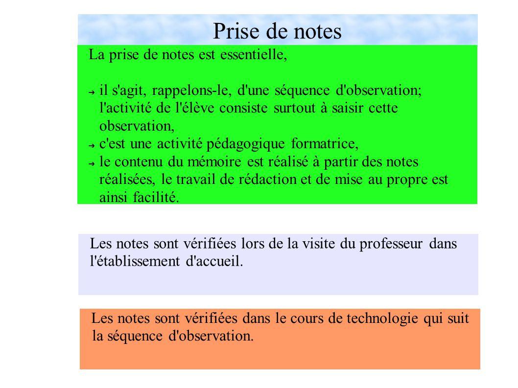 Prise de notes Les notes sont vérifiées dans le cours de technologie qui suit la séquence d observation.