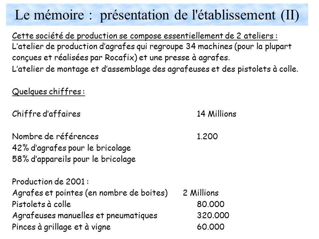 Le mémoire : présentation de l établissement (II) Cette société de production se compose essentiellement de 2 ateliers : L'atelier de production d'agrafes qui regroupe 34 machines (pour la plupart conçues et réalisées par Rocafix) et une presse à agrafes.