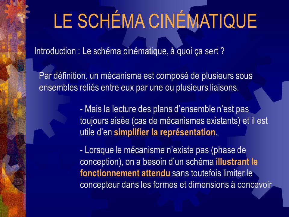 x y LE SCHÉMA CINÉMATIQUE METHODE D'ELABORATION ETAPE 1 : REPERER LES GROUPES CINEMATIQUES ETAPE 2 : ETABLIR LE GRAPHE DES LIAISONS 3 1 2 4 ETAPE 3 : IDENTIFIER LES LIAISONS ENTRE LES GROUPES Glissière Hélicoïdale Pivot Pivot glissant ETAPE 4 : CONSTRUIRE LE SCHEMA CINEMATIQUE MINIMAL - Choisir le point de vue le plus explicite pour le schéma (plan x,y) - Repérer la position relative des liaisons (au centre du contact réel) Maintenant, vous n'avez plus besoin du plan… A B C D