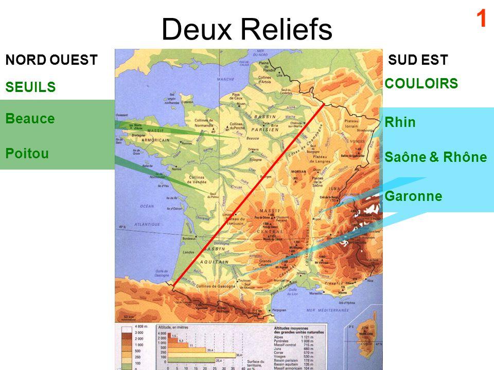 Deux Reliefs NORD OUESTSUD EST SEUILS Beauce Poitou COULOIRS Rhin Saône & Rhône Garonne 1