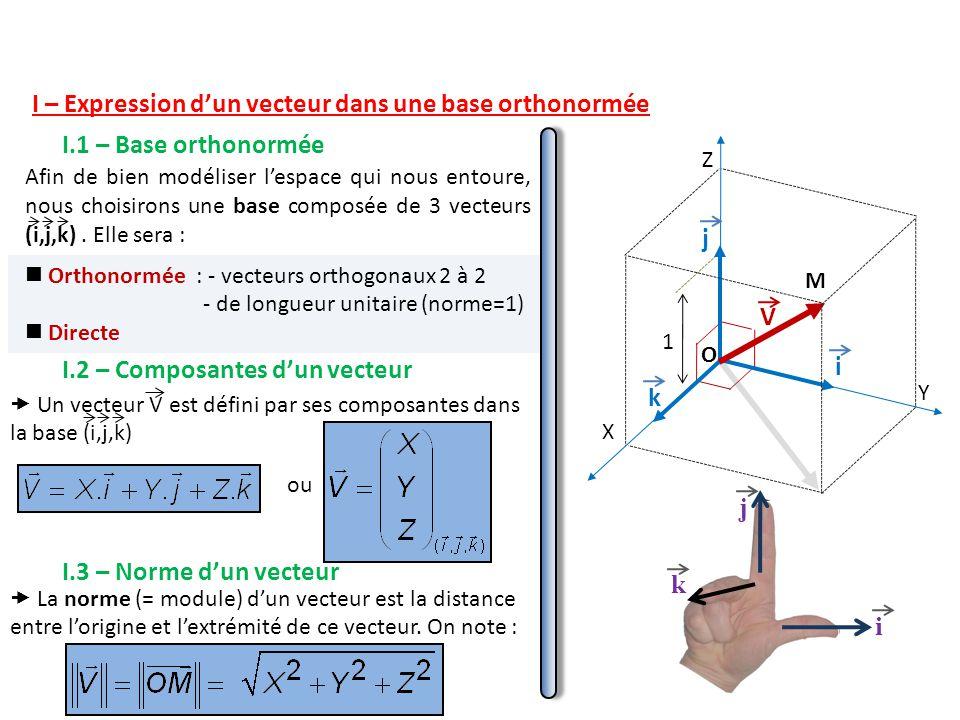 I – Expression d'un vecteur dans une base orthonormée I.1 – Base orthonormée Afin de bien modéliser l'espace qui nous entoure, nous choisirons une base composée de 3 vecteurs (i,j,k).