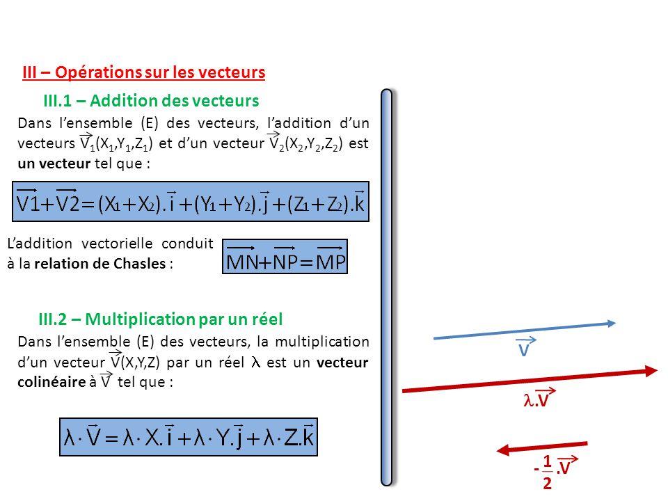 Dans l'ensemble (E) des vecteurs, l'addition d'un vecteurs V 1 (X 1,Y 1,Z 1 ) et d'un vecteur V 2 (X 2,Y 2,Z 2 ) est un vecteur tel que : III.2 – Multiplication par un réel V Dans l'ensemble (E) des vecteurs, la multiplication d'un vecteur V(X,Y,Z) par un réel est un vecteur colinéaire à V tel que :.V -.V 1212 L'addition vectorielle conduit à la relation de Chasles : III – Opérations sur les vecteurs III.1 – Addition des vecteurs