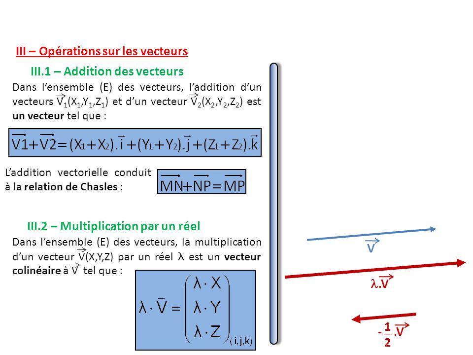 Dans l'ensemble (E) des vecteurs, l'addition d'un vecteurs V 1 (X 1,Y 1,Z 1 ) et d'un vecteur V 2 (X 2,Y 2,Z 2 ) est un vecteur tel que : Dans l'ensemble (E) des vecteurs, la multiplication d'un vecteur V(X,Y,Z) par un réel est un vecteur colinéaire à V tel que : L'addition vectorielle conduit à la relation de Chasles : V.V -.V 1212 III.2 – Multiplication par un réel III – Opérations sur les vecteurs III.1 – Addition des vecteurs