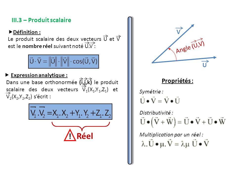 III.3 – Produit scalaire  Définition : Le produit scalaire des deux vecteurs U et V est le nombre réel suivant noté U.V :  Expression analytique : Dans une base orthonormée (i,j,k) le produit scalaire des deux vecteurs V 1 (X 1,Y 1,Z 1 ) et V 2 (X 2,Y 2,Z 2 ) s'écrit : VU Propriétés : Symétrie : Distributivité : Multiplication par un réel : Angle (U,V) Réel !