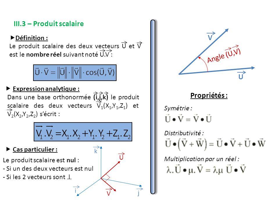 III.3 – Produit scalaire  Définition : Le produit scalaire des deux vecteurs U et V est le nombre réel suivant noté U.V :  Expression analytique : Dans une base orthonormée (i,j,k) le produit scalaire des deux vecteurs V 1 (X 1,Y 1,Z 1 ) et V 2 (X 2,Y 2,Z 2 ) s'écrit : Propriétés :  Cas particulier : i j k Le produit scalaire est nul : - S- Si un des deux vecteurs est nul - S- Si les 2 vecteurs sont  U V VU Angle (U,V) Symétrie : Distributivité : Multiplication par un réel :