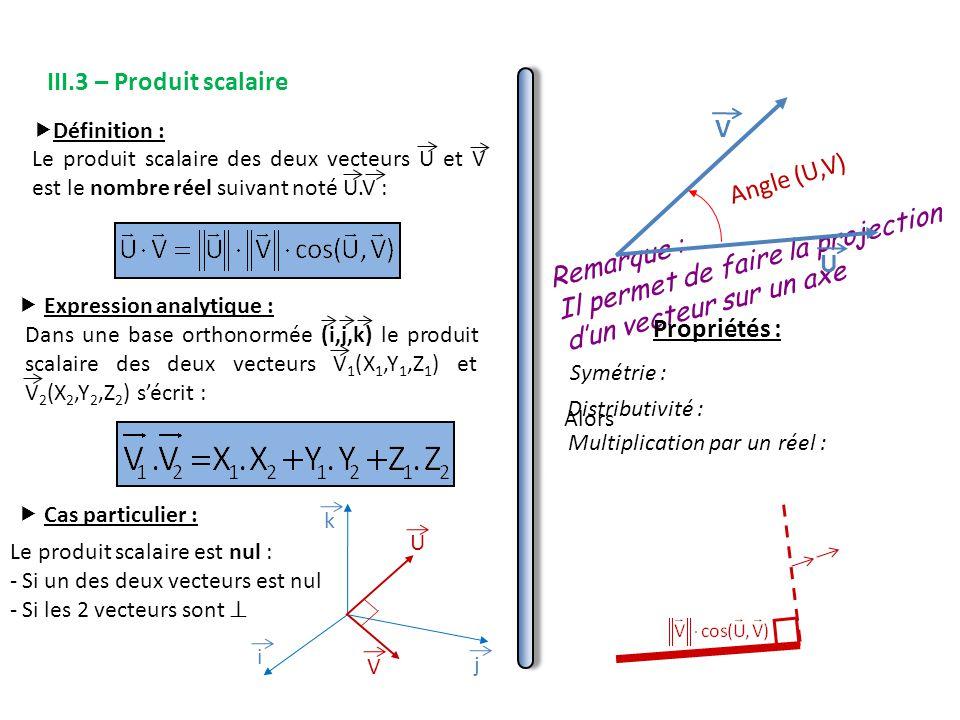 III.3 – Produit scalaire  Définition : Le produit scalaire des deux vecteurs U et V est le nombre réel suivant noté U.V :  Expression analytique : Dans une base orthonormée (i,j,k) le produit scalaire des deux vecteurs V 1 (X 1,Y 1,Z 1 ) et V 2 (X 2,Y 2,Z 2 ) s'écrit :  Cas particulier : i j k Le produit scalaire est nul : - Si un des deux vecteurs est nul - Si les 2 vecteurs sont  U V Il permet de faire la projection d'un vecteur sur un axe Remarque : Si le vecteur U est unitaire Alors C'est la projection du vecteur V sur l'axe de vecteur unitaire U.