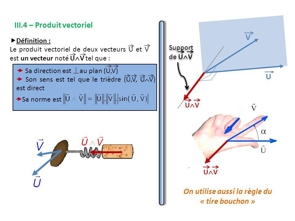 III.4 – Produit vectoriel  Sa norme est  Définition : Le produit vectoriel de deux vecteurs U et V est un vecteur noté U  V tel que :  Sa direction est au plan (U,V)  Son sens est tel que le trièdre (U,V, U  V) est direct V U UVUV UVUV On utilise aussi la règle du « tire bouchon »