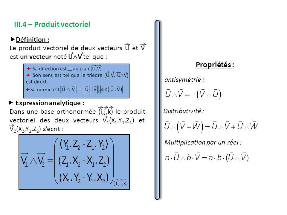 III.4 – Produit vectoriel Propriétés : antisymétrie : Distributivité : Multiplication par un réel :  Expression analytique : Dans une base orthonormée (i,j,k) le produit vectoriel des deux vecteurs V 1 (X 1,Y 1,Z 1 ) et V 2 (X 2,Y 2,Z 2 ) s'écrit :  Définition : Le produit vectoriel de deux vecteurs U et V est un vecteur noté U  V tel que :