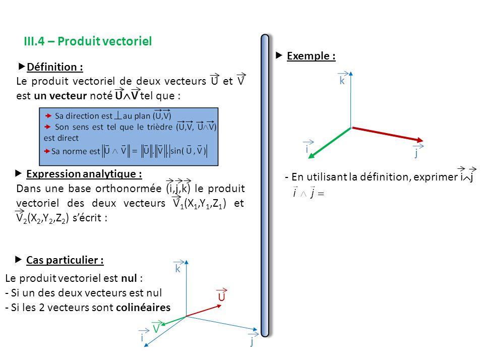 III.4 – Produit vectoriel  Cas particulier : i j k Le produit vectoriel est nul : - S- Si un des deux vecteurs est nul - S- Si les 2 vecteurs sont colinéaires U V  Expression analytique : Dans une base orthonormée (i,j,k) le produit vectoriel des deux vecteurs V 1 (X 1,Y 1,Z 1 ) et V 2 (X 2,Y 2,Z 2 ) s'écrit :  Exemple : i j k - En utilisant la définition, exprimer i  j  Définition : Le produit vectoriel de deux vecteurs U et V est un vecteur noté U  V tel que :