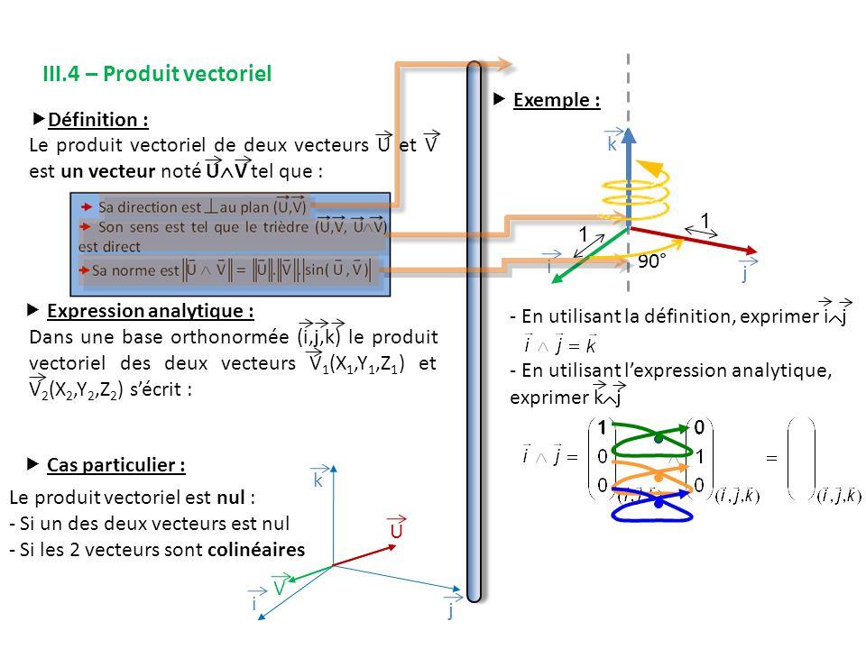 III.4 – Produit vectoriel  Cas particulier : i j k Le produit vectoriel est nul : - Si un des deux vecteurs est nul - Si les 2 vecteurs sont colinéaires V  Expression analytique : Dans une base orthonormée (i,j,k) le produit vectoriel des deux vecteurs V 1 (X 1,Y 1,Z 1 ) et V 2 (X 2,Y 2,Z 2 ) s'écrit :  Exemple : i j k - En utilisant la définition, exprimer i  j - En utilisant l'expression analytique, exprimer k  j 1 1 90° U  Définition : Le produit vectoriel de deux vecteurs U et V est un vecteur noté U  V tel que : 10