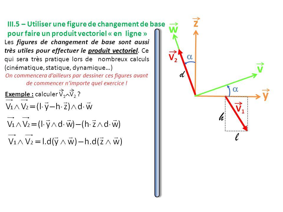 l y z v w   V1V1 V2V2 d h Exemple : calculer V 1  V 2 .
