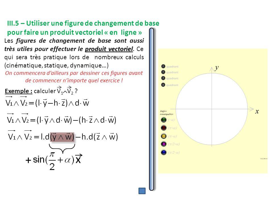 x + Exemple : calculer V 1  V 2 .