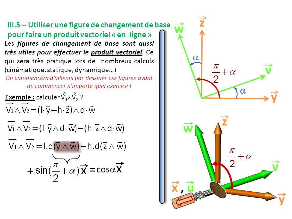 y z v w   x, u y v w z x + x = cos  Exemple : calculer V 1  V 2 .