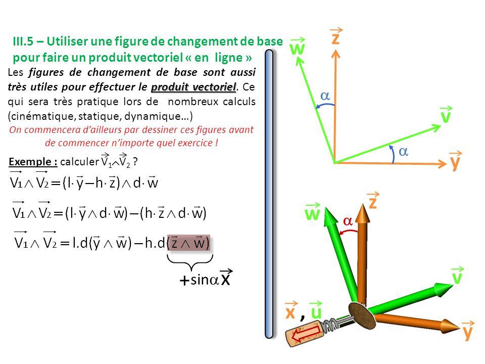 x, u y v w z x + sin  y z v w    Exemple : calculer V 1  V 2 .