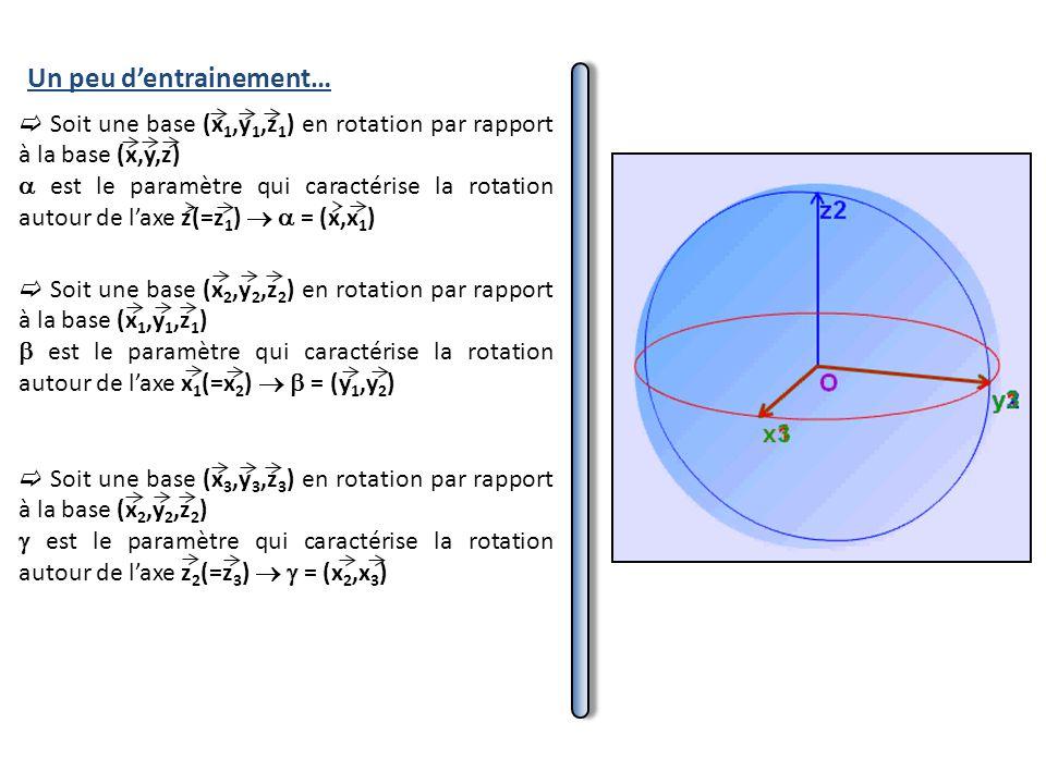Un peu d'entrainement…  Soit une base (x 1,y 1,z 1 ) en rotation par rapport à la base (x,y,z)  est le paramètre qui caractérise la rotation autour de l'axe z(=z 1 )   = (x,x 1 )  Soit une base (x 2,y 2,z 2 ) en rotation par rapport à la base (x 1,y 1,z 1 )  est le paramètre qui caractérise la rotation autour de l'axe x 1 (=x 2 )   = (y 1,y 2 )  Soit une base (x 3,y 3,z 3 ) en rotation par rapport à la base (x 2,y 2,z 2 )  est le paramètre qui caractérise la rotation autour de l'axe z 2 (=z 3 )   = (x 2,x 3 )