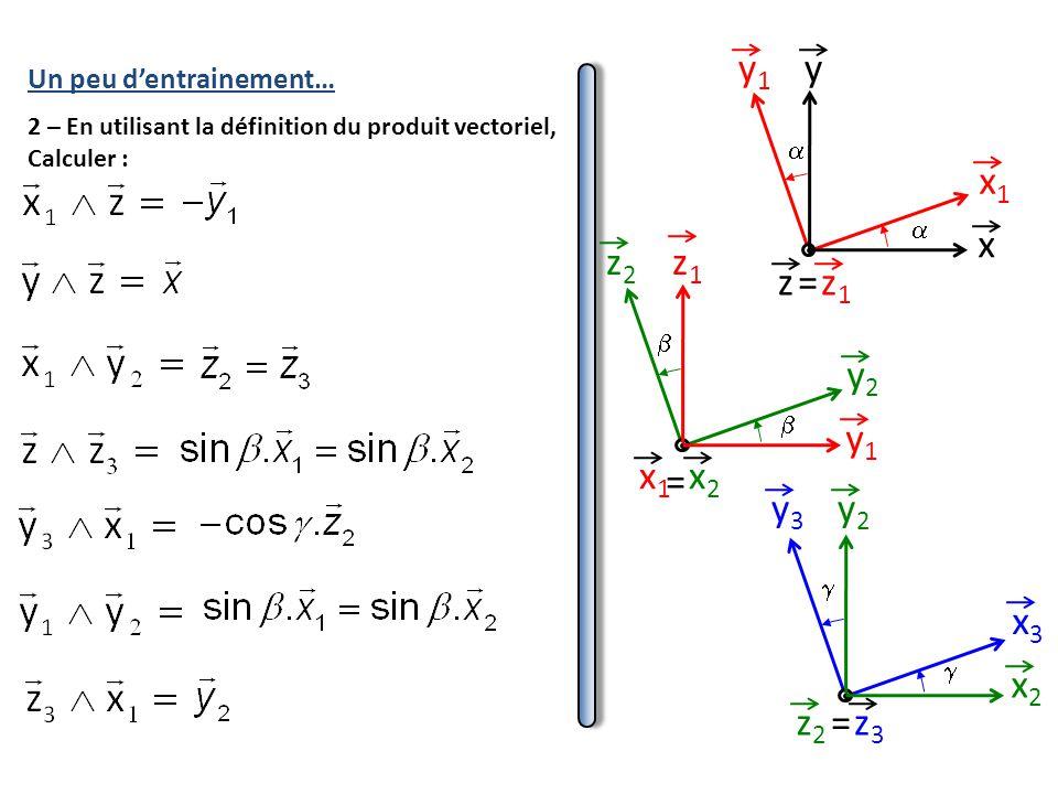 Un peu d'entrainement… 2 – En utilisant la définition du produit vectoriel, Calculer : y x y1y1 x1x1 =z1z1 z z1z1 y1y1 z2z2 y2y2 = x2x2 x1x1 y2y2 x2x2 y3y3 x3x3 =z3z3 z2z2      