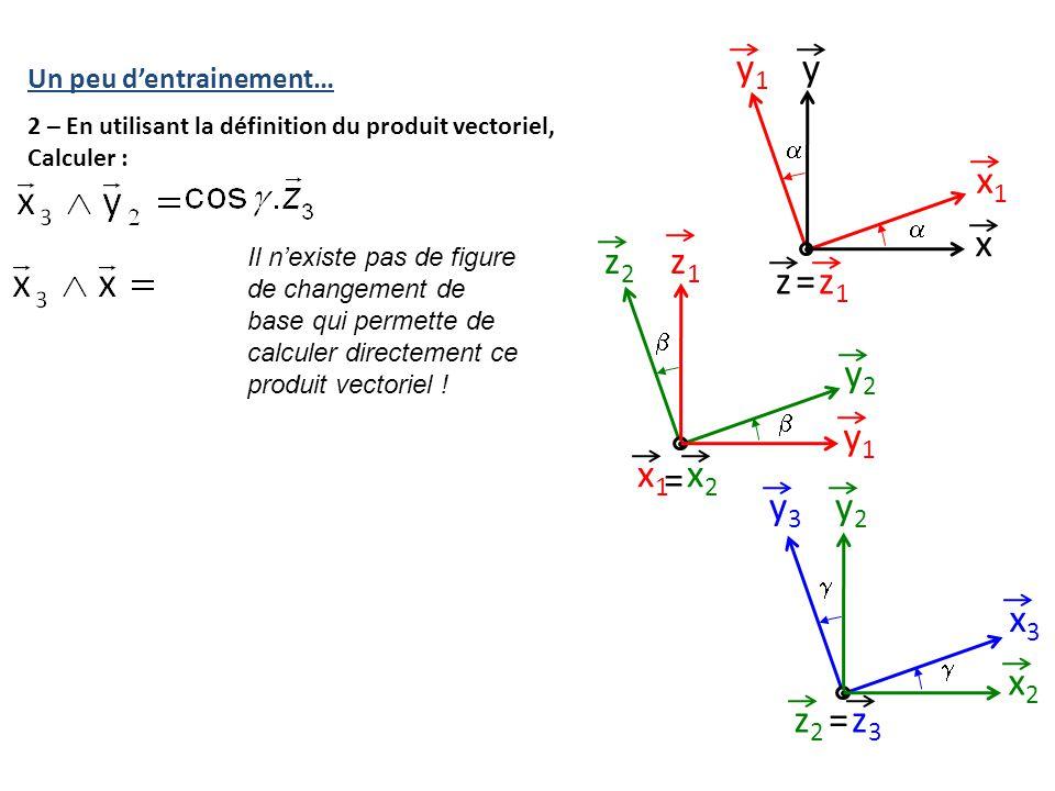 2 – En utilisant la définition du produit vectoriel, Calculer : Il n'existe pas de figure de changement de base qui permette de calculer directement ce produit vectoriel .