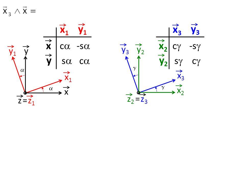 y x y1y1 x1x1 =z1z1 z   y2y2 x2x2 y3y3 x3x3 =z3z3 z2z2   x3x3 y3y3 x2x2 y2y2 cc ss -s  cc x1x1 y1y1 x y cc ss -s  cc