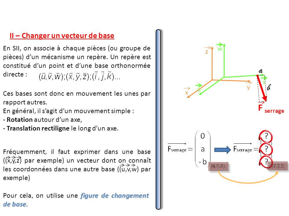 En SII, on associe à chaque pièces (ou groupe de pièces) d'un mécanisme un repère.
