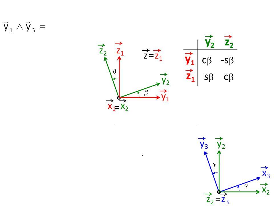 =z1z1 z z1z1 y1y1 z2z2 y2y2 = x2x2 x1x1   z1z1 y1y1 cc ss -s  cc y2y2 z2z2 y2y2 x2x2 y3y3 x3x3 =z3z3 z2z2  