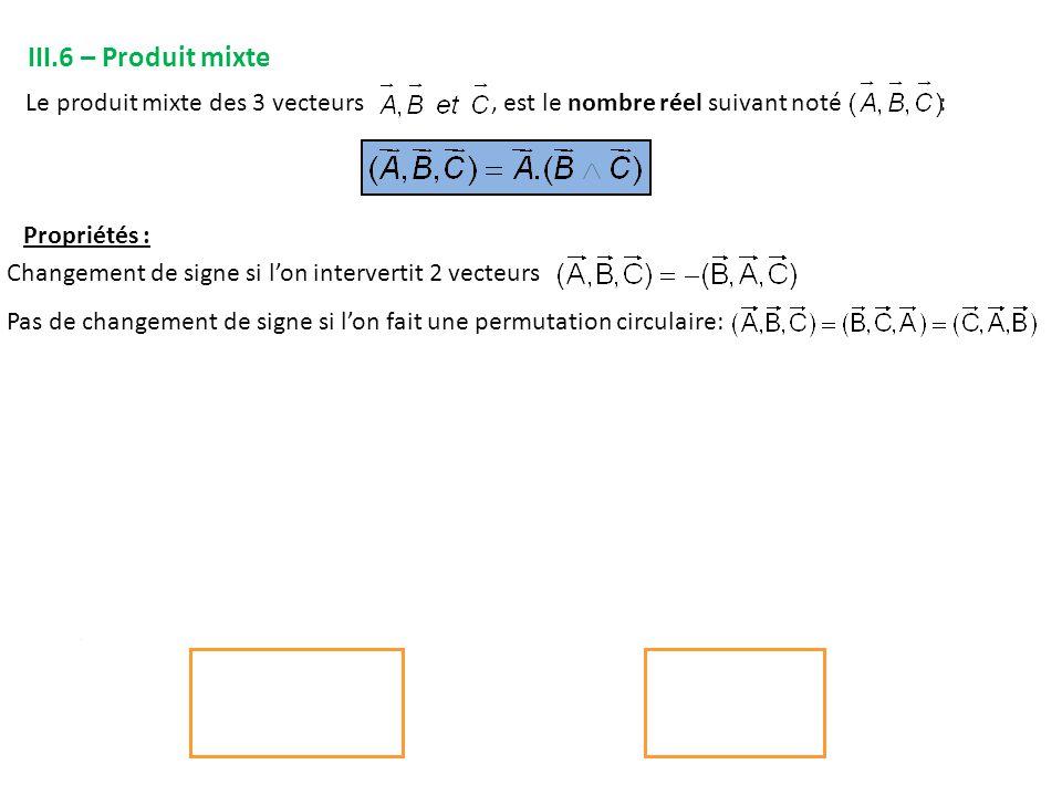 III.7 – Double produit vectoriel Le produit mixte des 3 vecteurs, est le nombre réel suivant noté : III.6 – Produit mixte Propriétés : Changement de signe si l'on intervertit 2 vecteurs Pas de changement de signe si l'on fait une permutation circulaire: