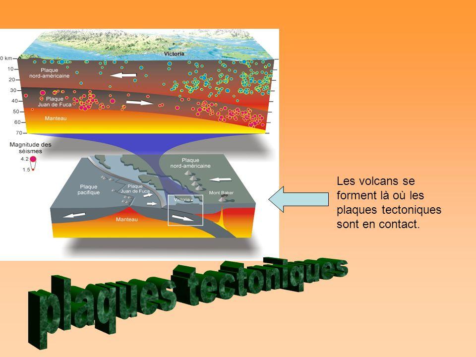 Les volcans se forment là où les plaques tectoniques sont en contact.