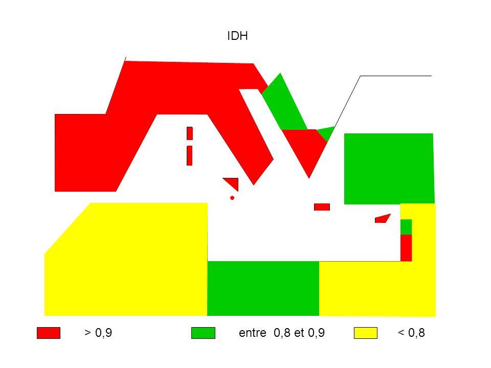 IDH > 0,9entre 0,8 et 0,9< 0,8