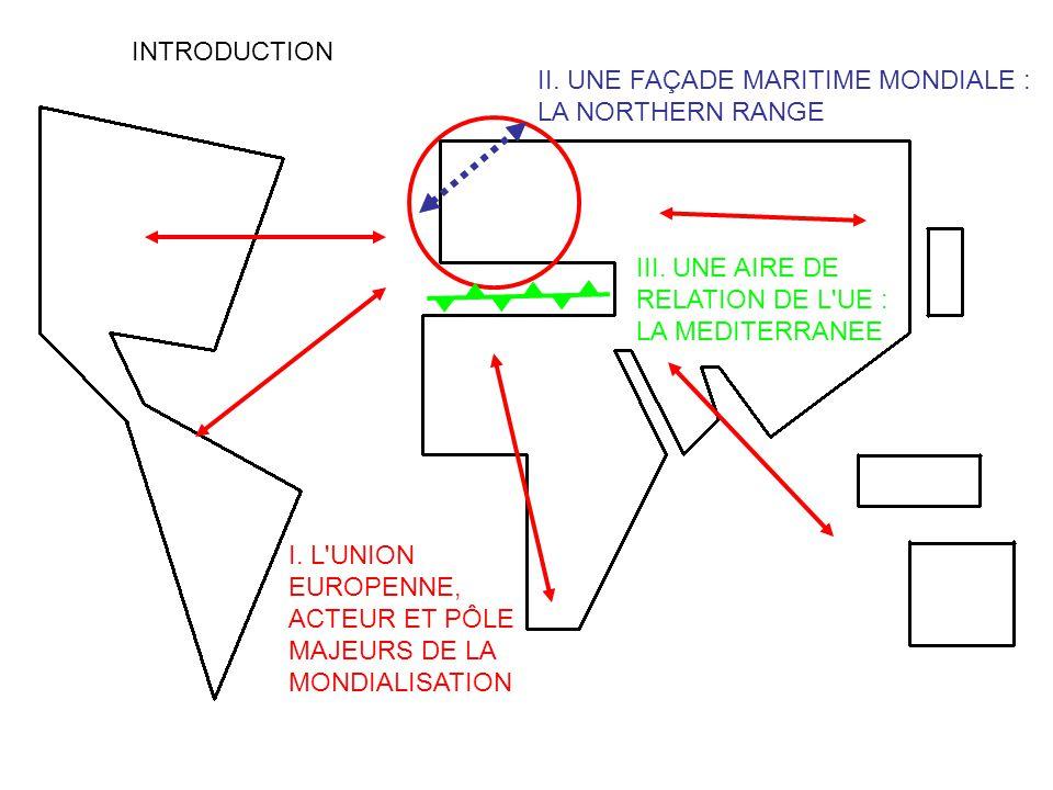 I.L UNION EUROPENNE, ACTEUR ET PÔLE MAJEURS DE LA MONDIALISATION INTRODUCTION II.