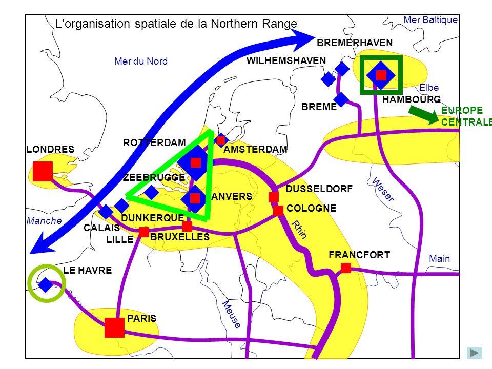 L organisation spatiale de la Northern Range HAMBOURG ROTTERDAM LONDRES LE HAVRE PARIS BRUXELLES ANVERS ZEEBRUGGE CALAIS AMSTERDAM FRANCFORT DUSSELDORF COLOGNE DUNKERQUE Mer du Nord Mer Baltique Rhin Meuse Elbe BREME WILHEMSHAVEN Weser Main BREMERHAVEN EUROPE CENTRALE LILLE Manche
