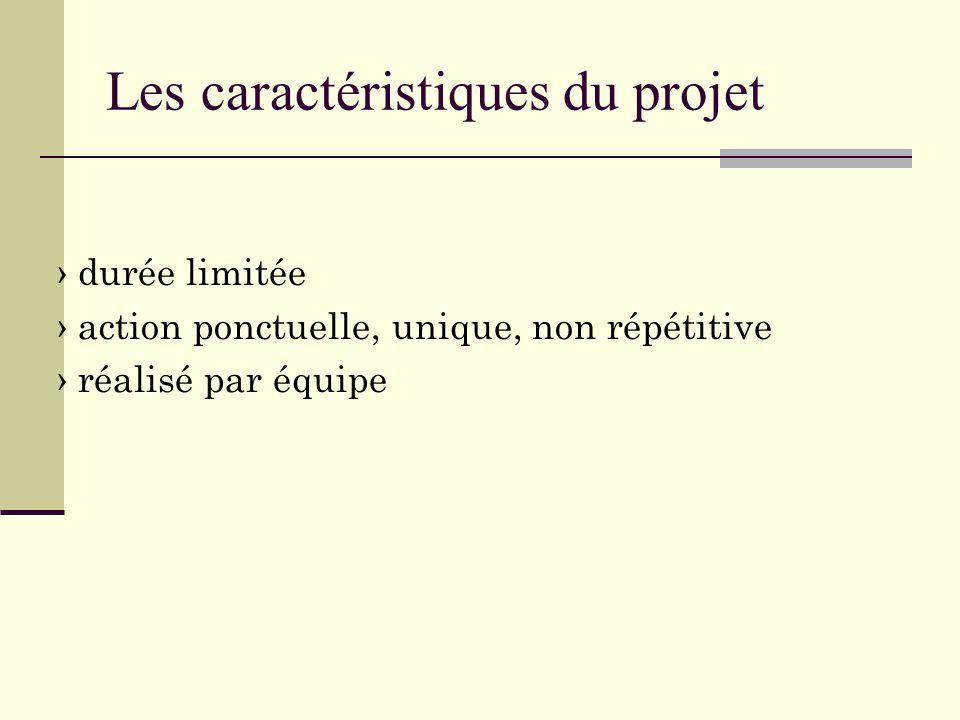 Les caractéristiques du projet › durée limitée › action ponctuelle, unique, non répétitive › réalisé par équipe
