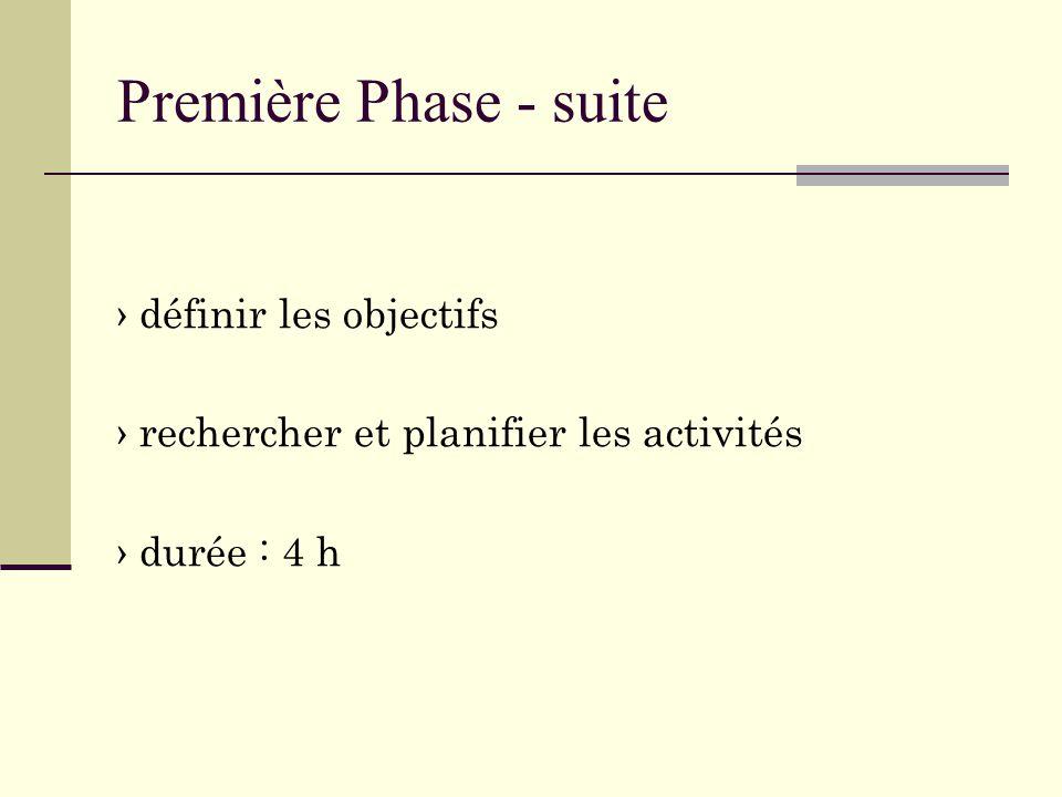 Première Phase - suite › définir les objectifs › rechercher et planifier les activités › durée : 4 h