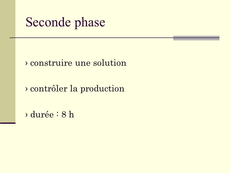 Seconde phase › construire une solution › contrôler la production › durée : 8 h