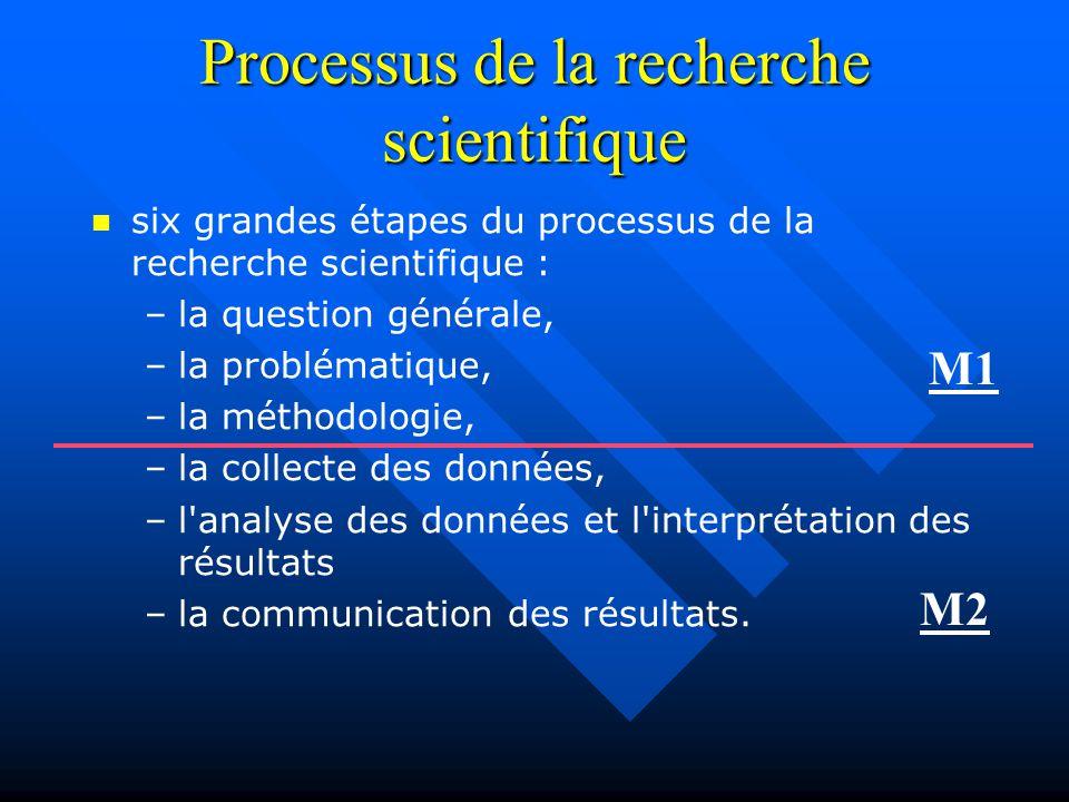 Processus de la recherche scientifique six grandes étapes du processus de la recherche scientifique : – –la question générale, – –la problématique, – –la méthodologie, – –la collecte des données, – –l analyse des données et l interprétation des résultats – –la communication des résultats.