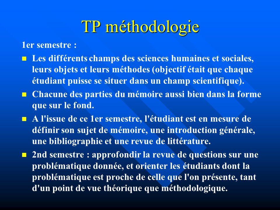 TP méthodologie 1er semestre : Les différents champs des sciences humaines et sociales, leurs objets et leurs méthodes (objectif était que chaque étudiant puisse se situer dans un champ scientifique).