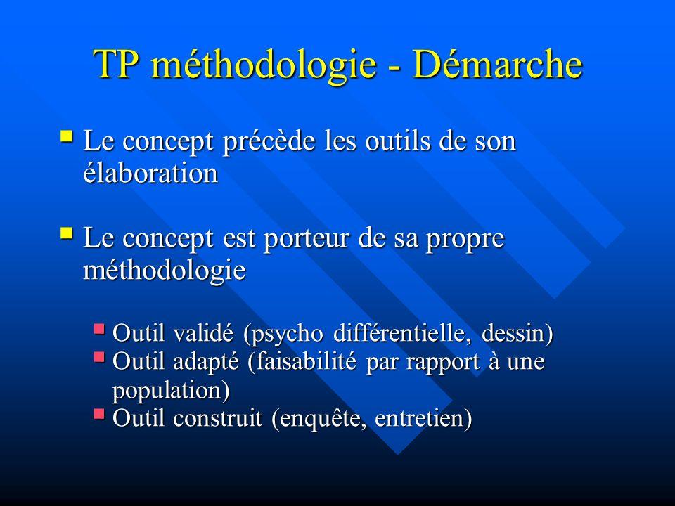TP méthodologie - Démarche  Le concept précède les outils de son élaboration  Le concept est porteur de sa propre méthodologie  Outil validé (psycho différentielle, dessin)  Outil adapté (faisabilité par rapport à une population)  Outil construit (enquête, entretien)