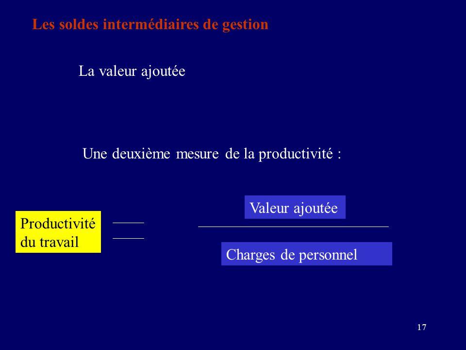 17 Les soldes intermédiaires de gestion La valeur ajoutée Une deuxième mesure de la productivité : Productivité du travail Valeur ajoutée Charges de personnel