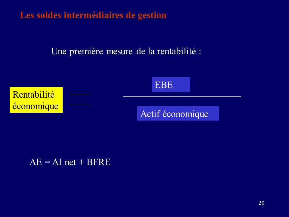 20 Les soldes intermédiaires de gestion Une première mesure de la rentabilité : Rentabilité économique EBE Actif économique AE = AI net + BFRE
