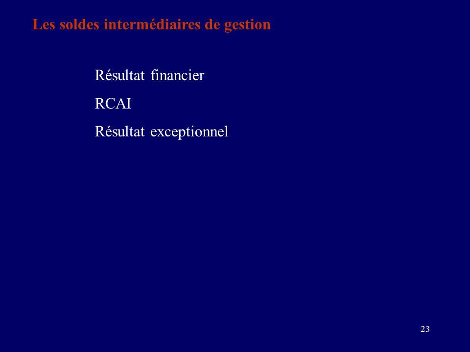 23 Les soldes intermédiaires de gestion Résultat financier RCAI Résultat exceptionnel