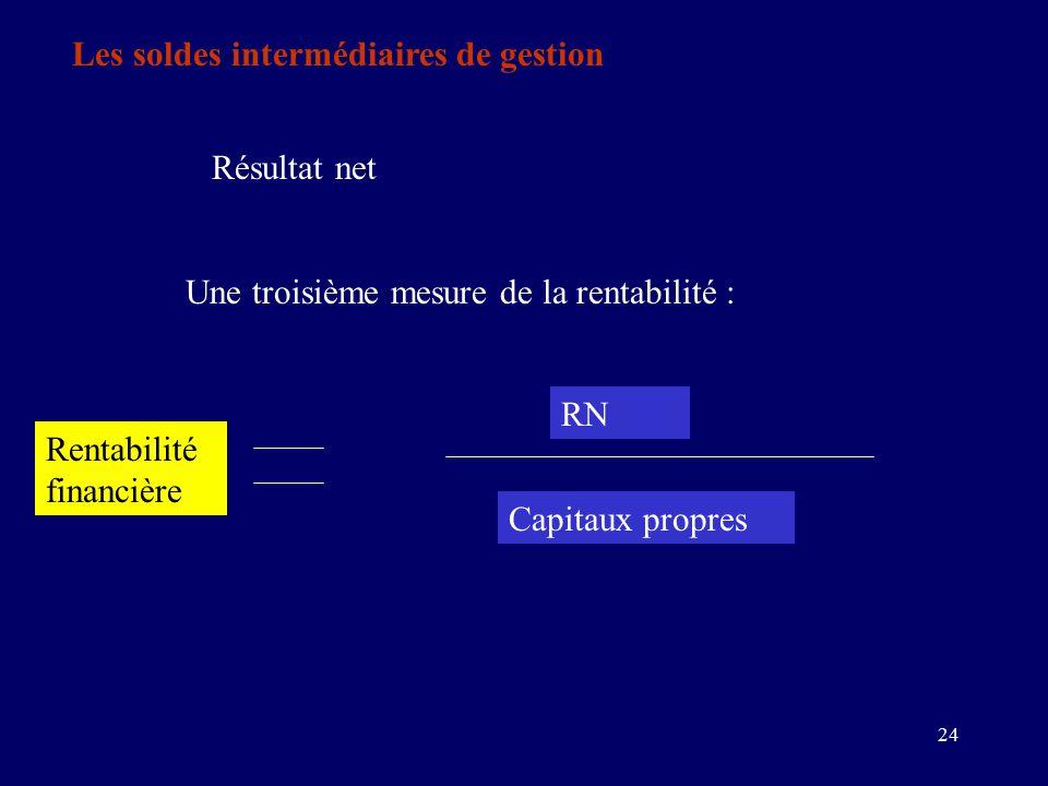 24 Les soldes intermédiaires de gestion Résultat net Une troisième mesure de la rentabilité : Rentabilité financière RN Capitaux propres