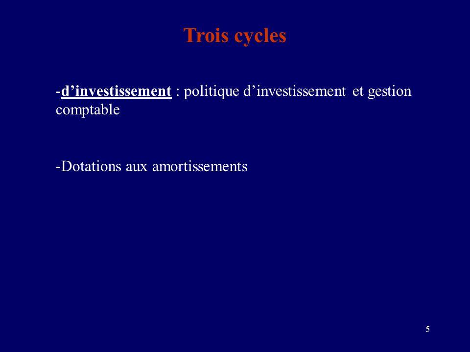 5 Trois cycles -d'investissement : politique d'investissement et gestion comptable -Dotations aux amortissements