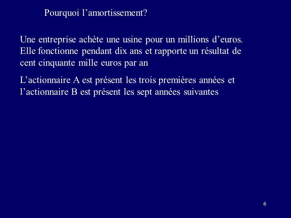 6 Pourquoi l'amortissement. Une entreprise achète une usine pour un millions d'euros.