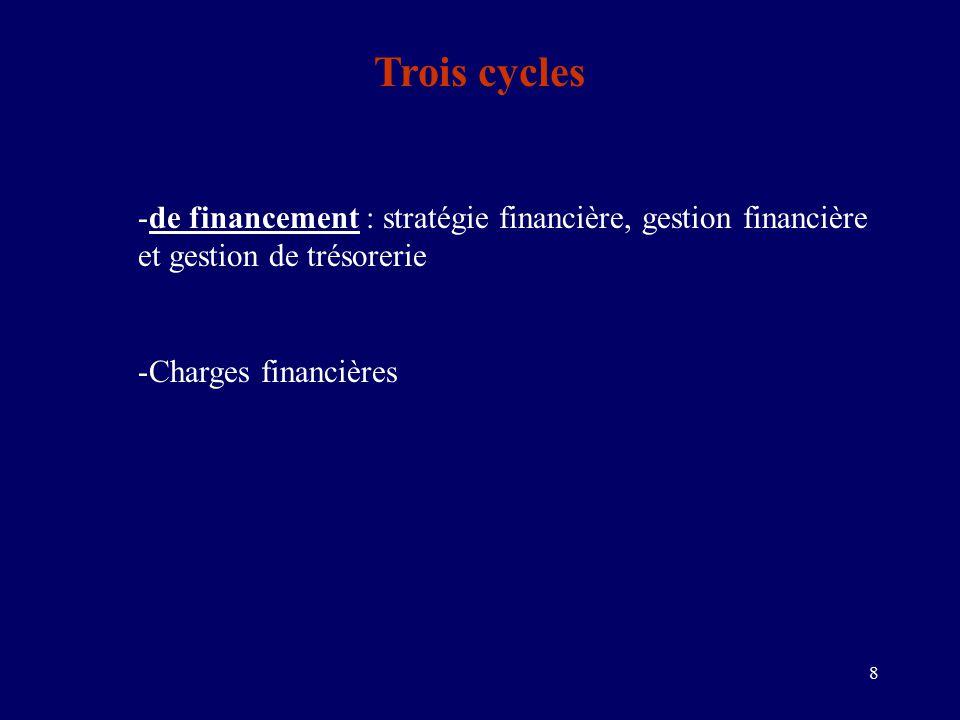 8 Trois cycles -de financement : stratégie financière, gestion financière et gestion de trésorerie -Charges financières
