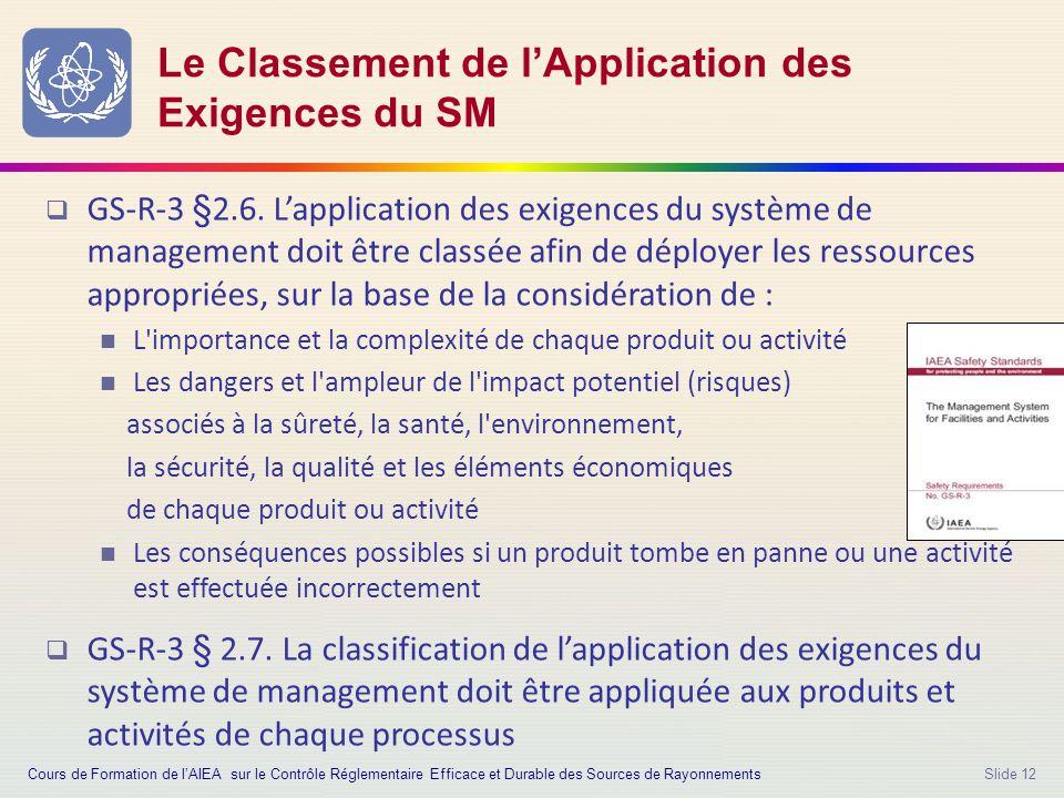 Slide 12 Le Classement de l'Application des Exigences du SM  GS-R-3 §2.6.