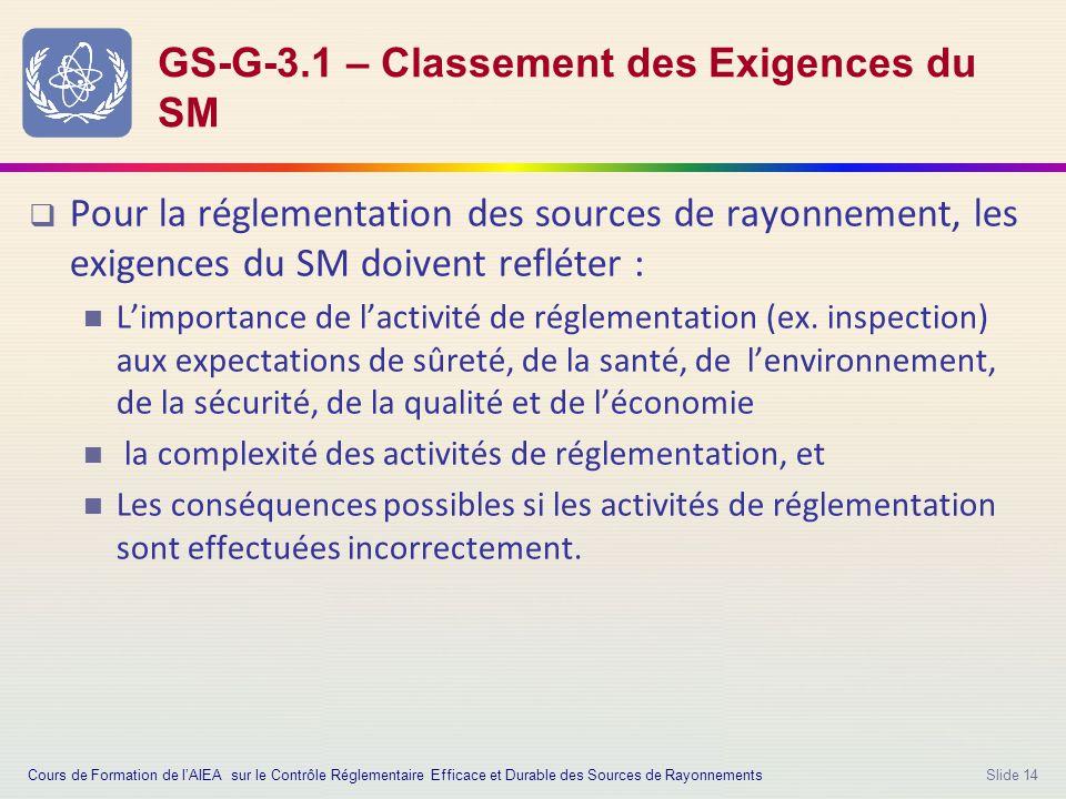 Slide 14 GS-G-3.1 – Classement des Exigences du SM  Pour la réglementation des sources de rayonnement, les exigences du SM doivent refléter : L'importance de l'activité de réglementation (ex.