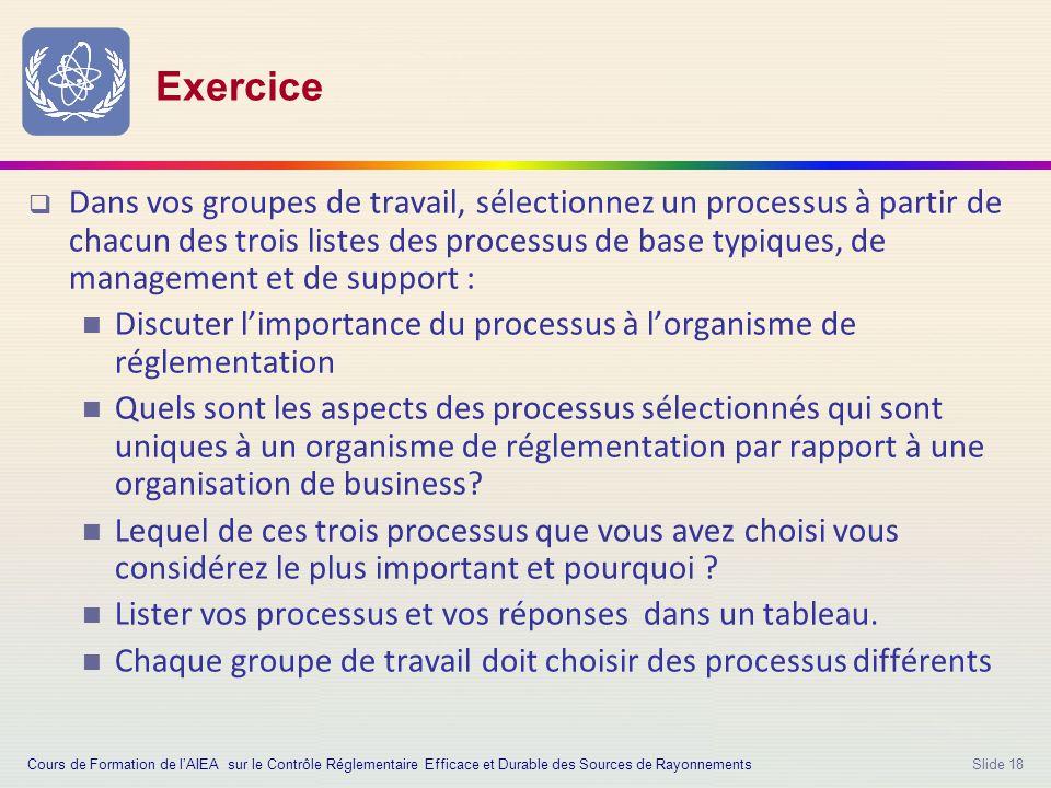 Slide 18 Exercice  Dans vos groupes de travail, sélectionnez un processus à partir de chacun des trois listes des processus de base typiques, de management et de support : Discuter l'importance du processus à l'organisme de réglementation Quels sont les aspects des processus sélectionnés qui sont uniques à un organisme de réglementation par rapport à une organisation de business.