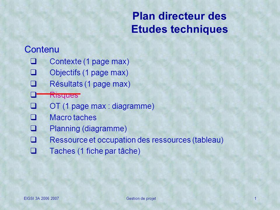 EIGSI 3A 2006 2007Gestion de projet1 Plan directeur des Etudes techniques Contenu  Contexte (1 page max)  Objectifs (1 page max)  Résultats (1 page max)  Risques  OT (1 page max : diagramme)  Macro taches  Planning (diagramme)  Ressource et occupation des ressources (tableau)  Taches (1 fiche par tâche)