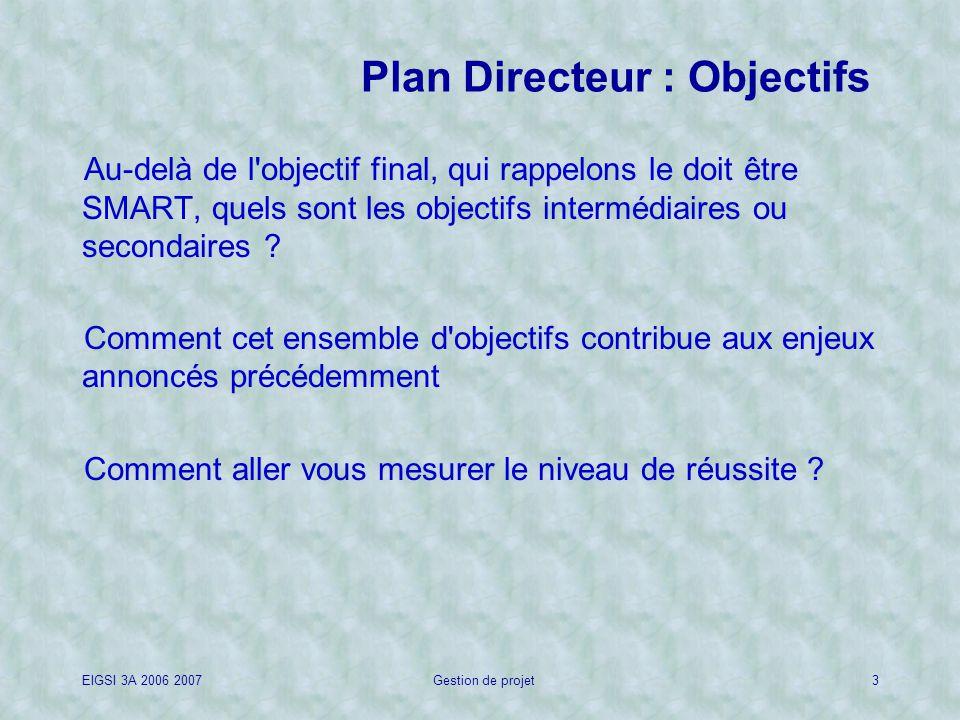EIGSI 3A 2006 2007Gestion de projet3 Plan Directeur : Objectifs Au-delà de l objectif final, qui rappelons le doit être SMART, quels sont les objectifs intermédiaires ou secondaires .