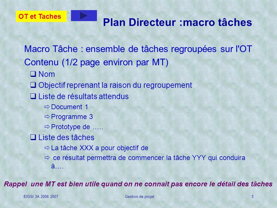 EIGSI 3A 2006 2007Gestion de projet5 Plan Directeur :macro tâches Macro Tâche : ensemble de tâches regroupées sur l OT Contenu (1/2 page environ par MT)  Nom  Objectif reprenant la raison du regroupement  Liste de résultats attendus  Document 1  Programme 3  Prototype de …..